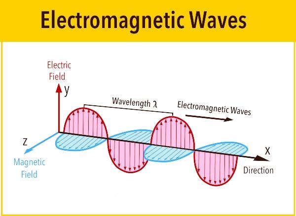 elektromagnetische-wellen-mikrowellensyndrom